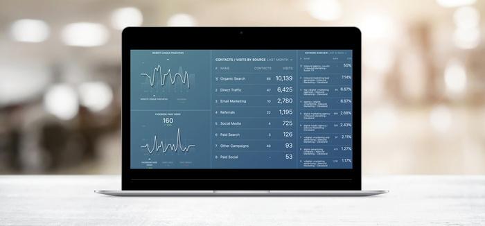 website performance dashboard