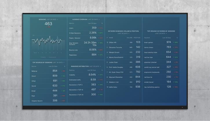 attract seo performance dashboard