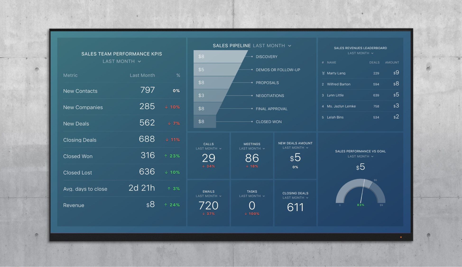 close-sales-overview-dashboard.jpg