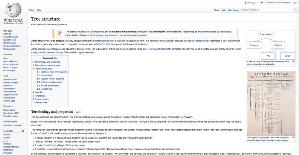 content-Wikipedia