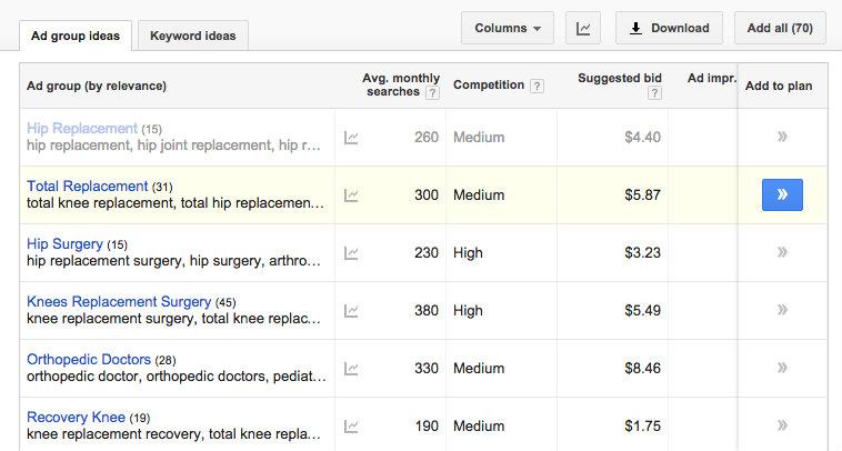 google-keyword-ad-groups