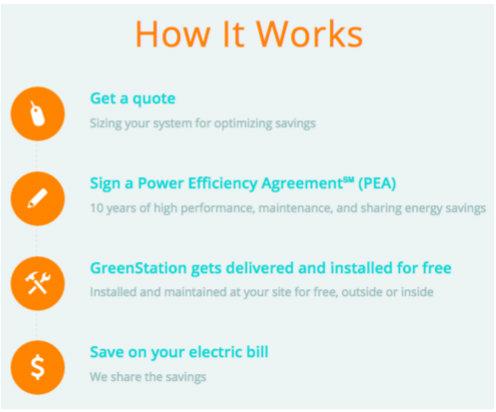 green-charge-homepage