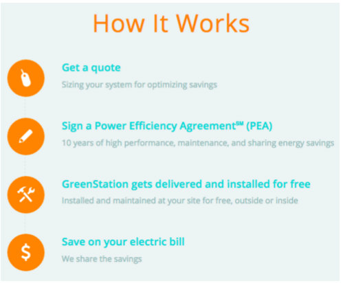 green-charge-homepage