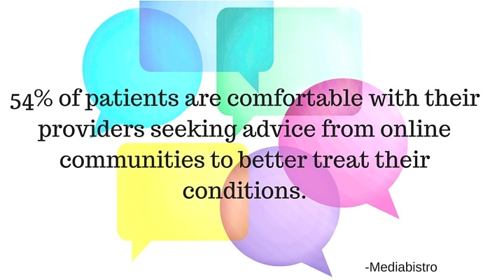 Quote Mediabistro Healthcare Marketing Strategy