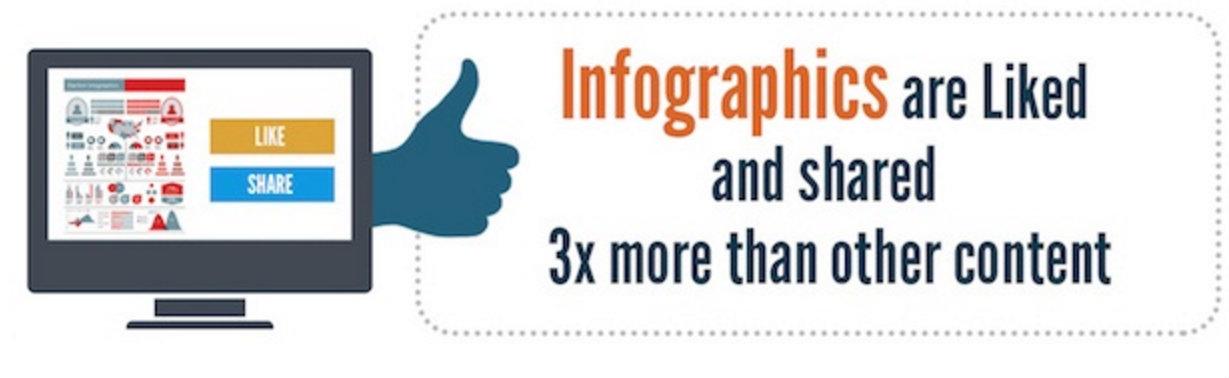 hubspot-infographics.jpg
