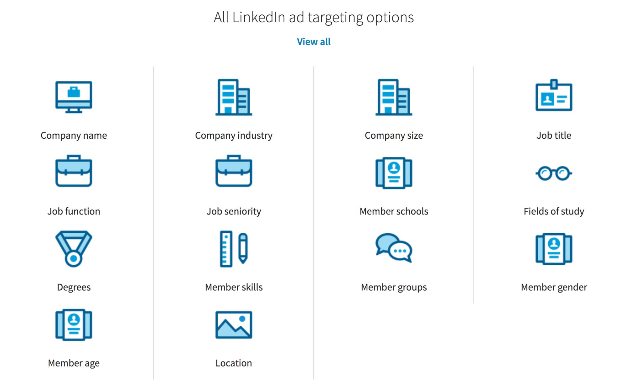 linkedin-ad-targeting-options.png