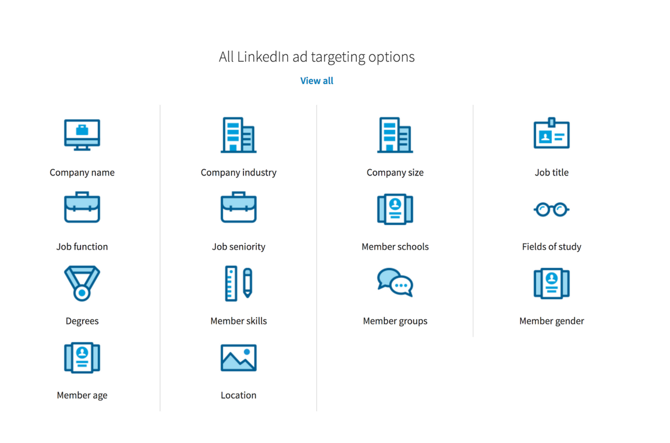 linkedin ad targeting options
