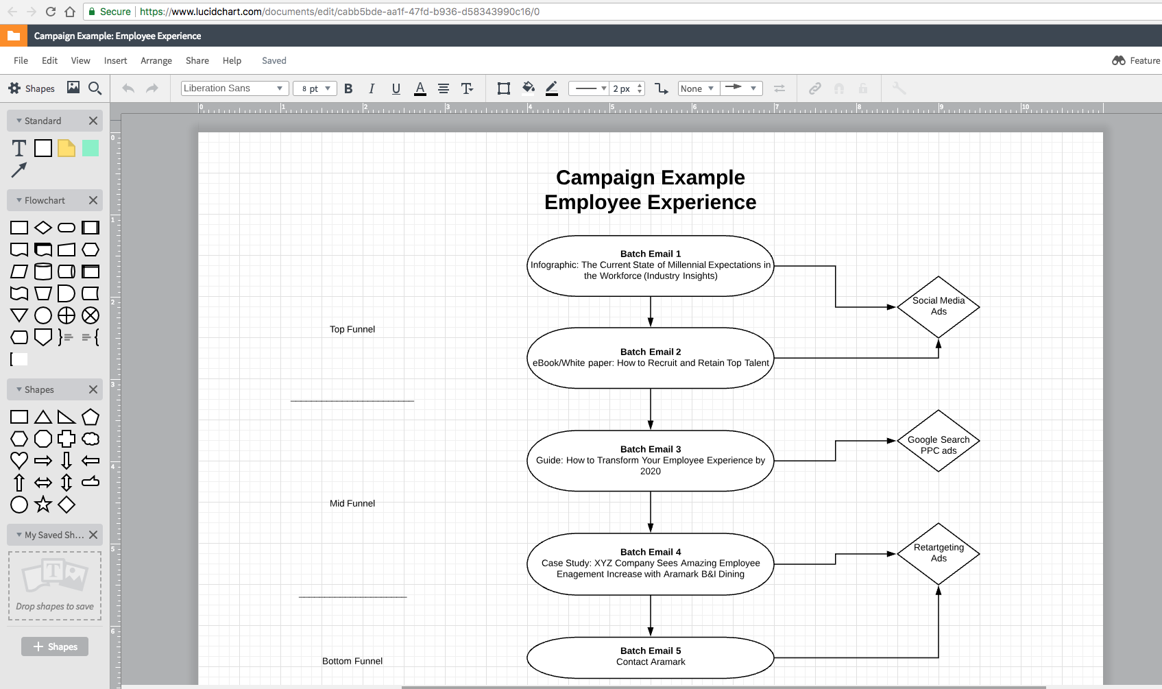 lucid-chart-digital-marketing-tool