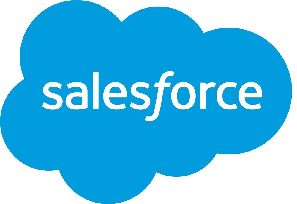 salesforce Inbound Marketing Tool