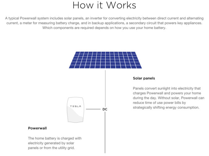 tesla-powerwall-technology