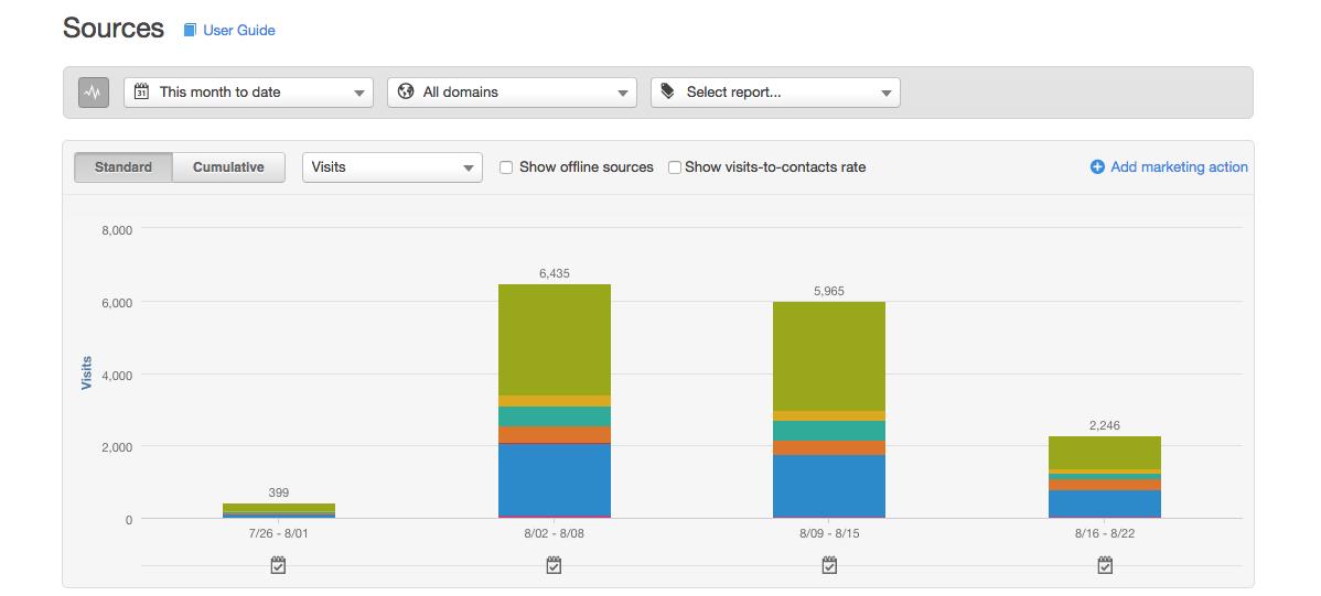 Mfg_Metrics_Screenshot-1