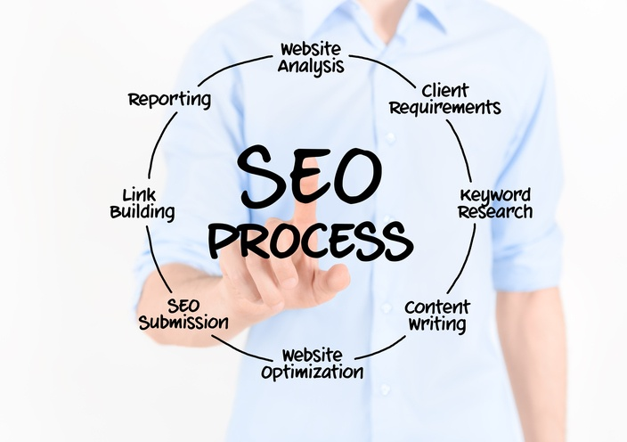Our Top Search Engine Optimization Tips For The New Year