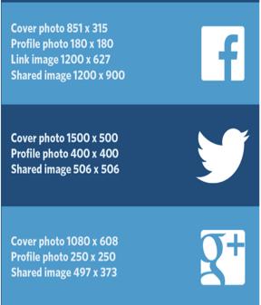 social-photo-sizing